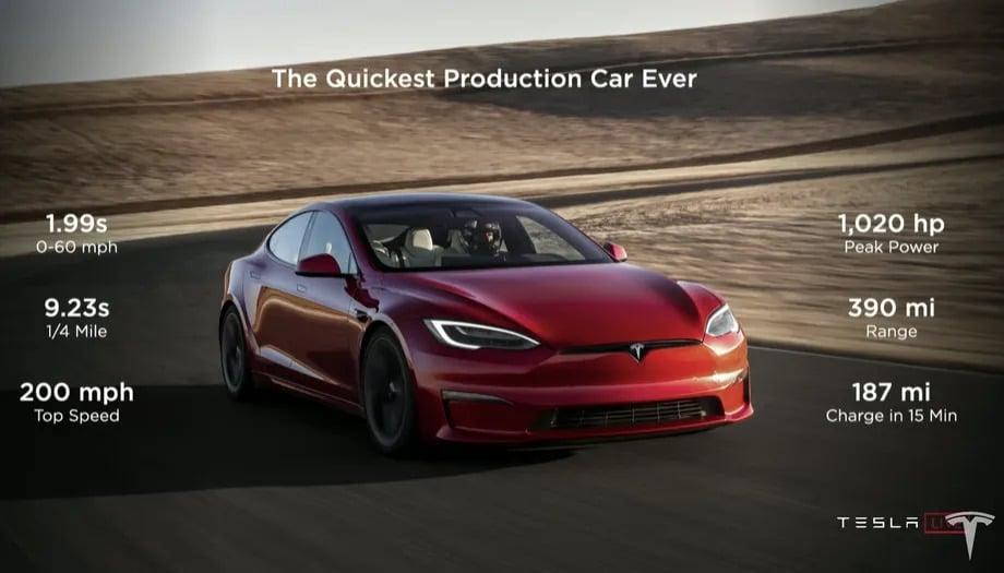 Especificações do Model S Plaid. Imagem: Tesla/Reprodução